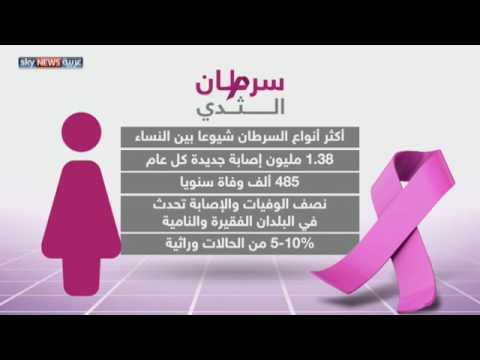 بالفيديو تفاصيل مرض سرطان الثدي وكيفية العلاج